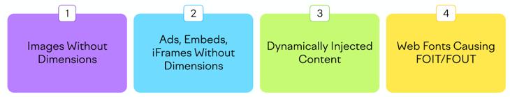 Core Web Vitals CLS - Digital Thrive